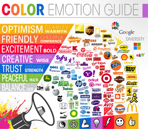 Color Guide: Psycology of Colors in Marketing